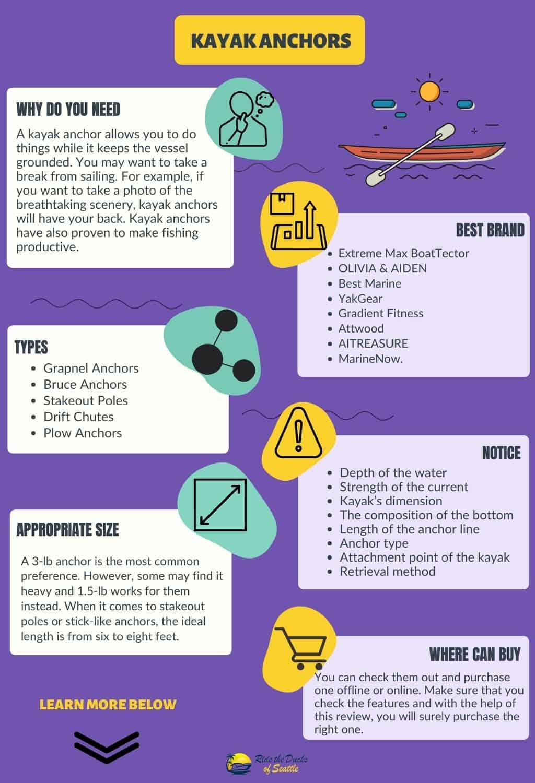 Attwood Kayak Grapnel Anchor Kit
