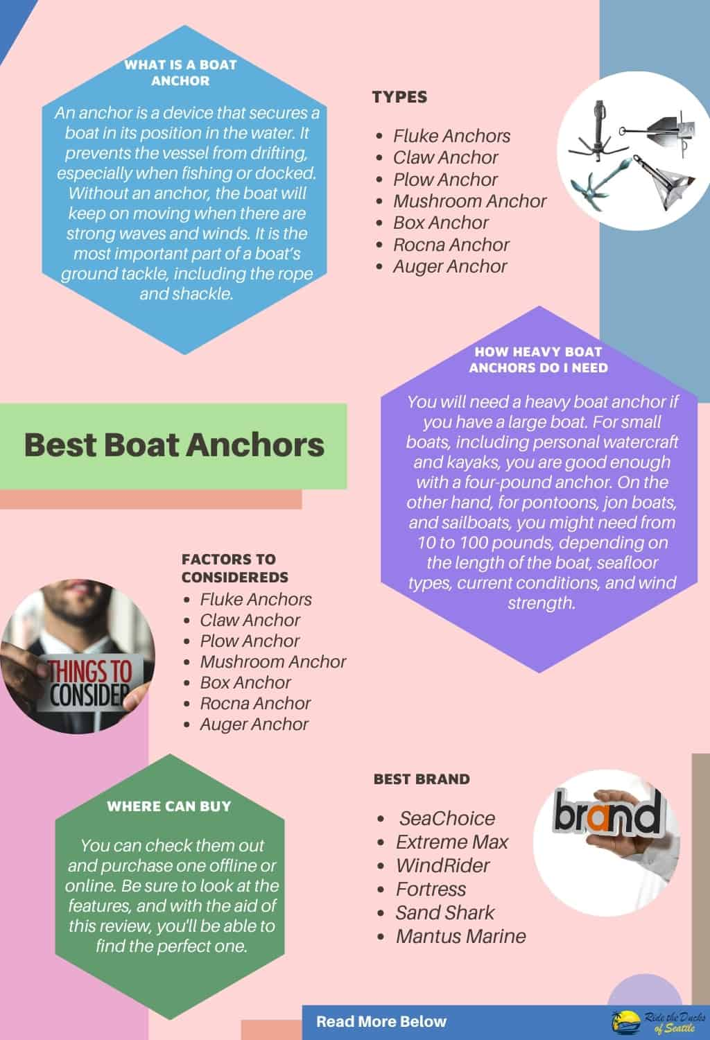 boat-anchor-types