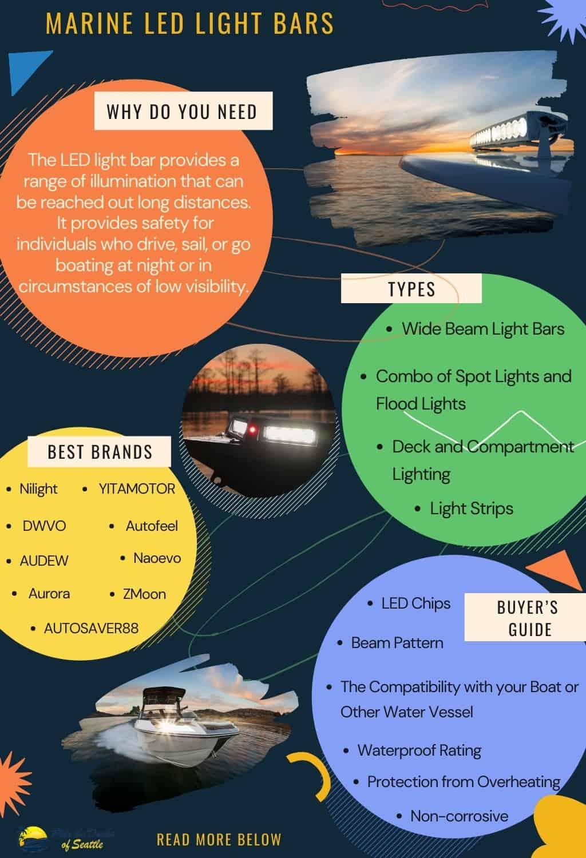 marine-grade-led-light-bars